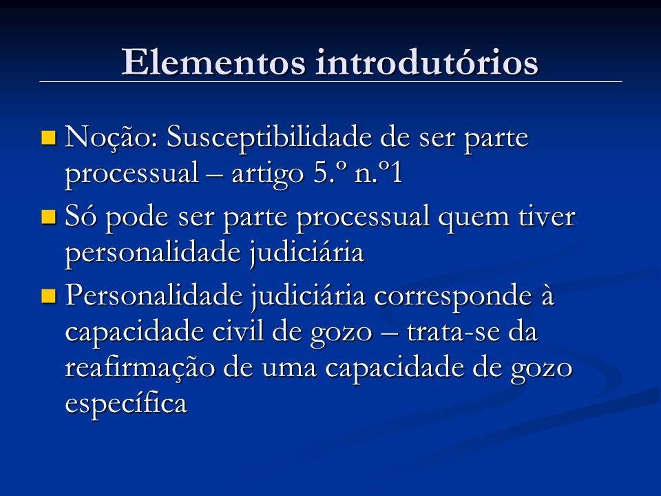 Elementos introdutórios Noção: Susceptibilidade de ser parte processual – artigo 5.º n.º1 Noção: Susceptibilidade de ser parte processual – artigo 5.º