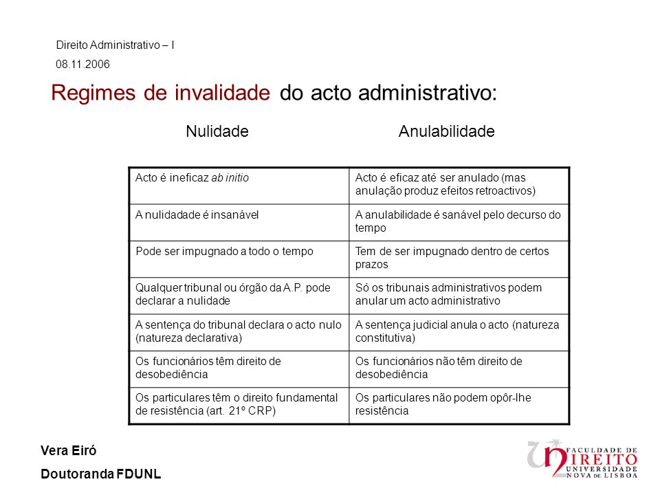 Regimes de invalidade do acto administrativo: Direito Administrativo – I 08.11.2006 Vera Eiró Doutoranda FDUNL Acto é ineficaz ab initioActo é eficaz