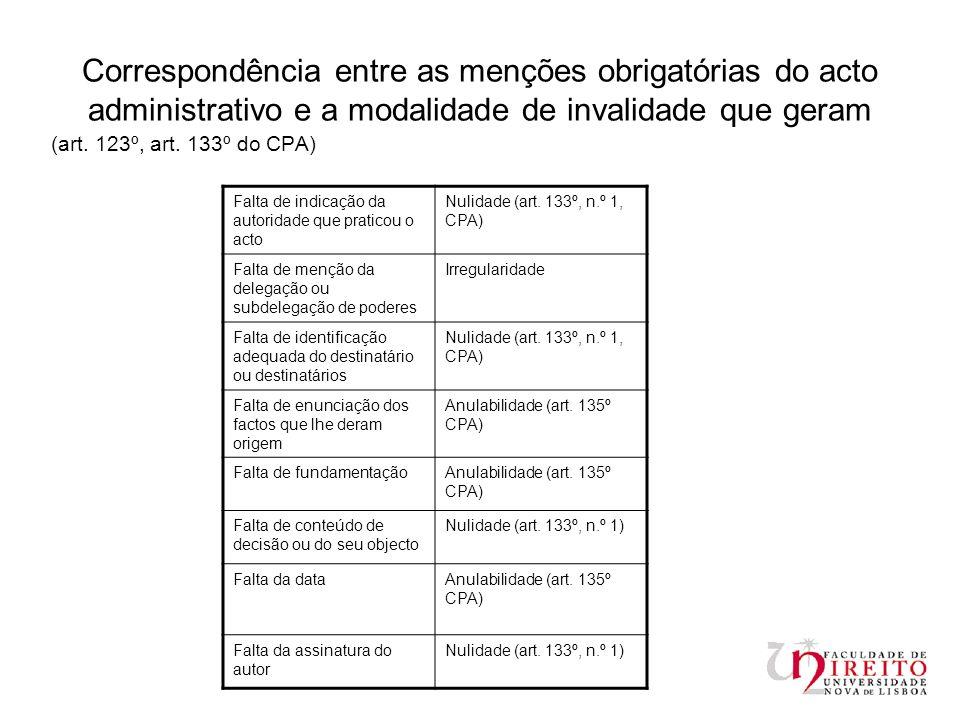 Correspondência entre as menções obrigatórias do acto administrativo e a modalidade de invalidade que geram (art. 123º, art. 133º do CPA) Falta de ind