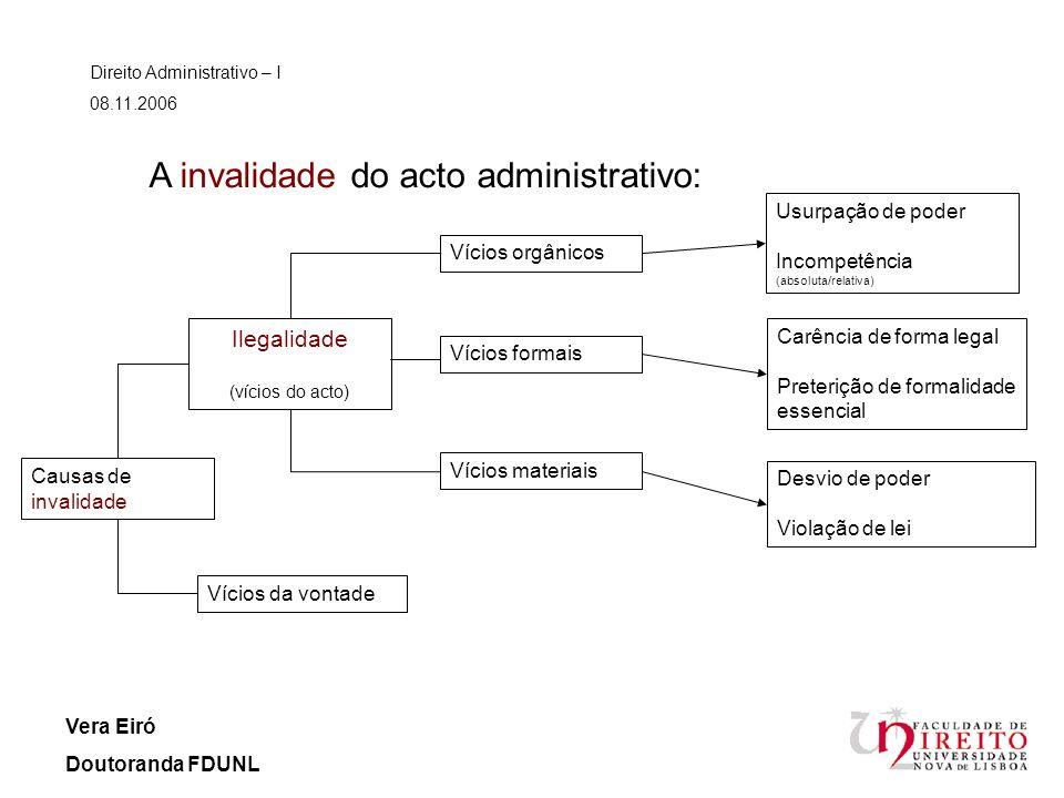 Direito Administrativo – I 08.11.2006 Vera Eiró Doutoranda FDUNL A invalidade do acto administrativo: Ilegalidade (vícios do acto) Vícios da vontade V