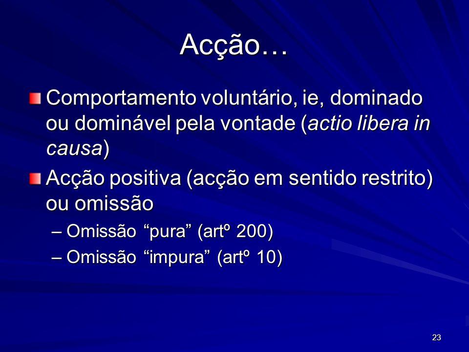 23 Acção… Comportamento voluntário, ie, dominado ou dominável pela vontade (actio libera in causa) Acção positiva (acção em sentido restrito) ou omiss