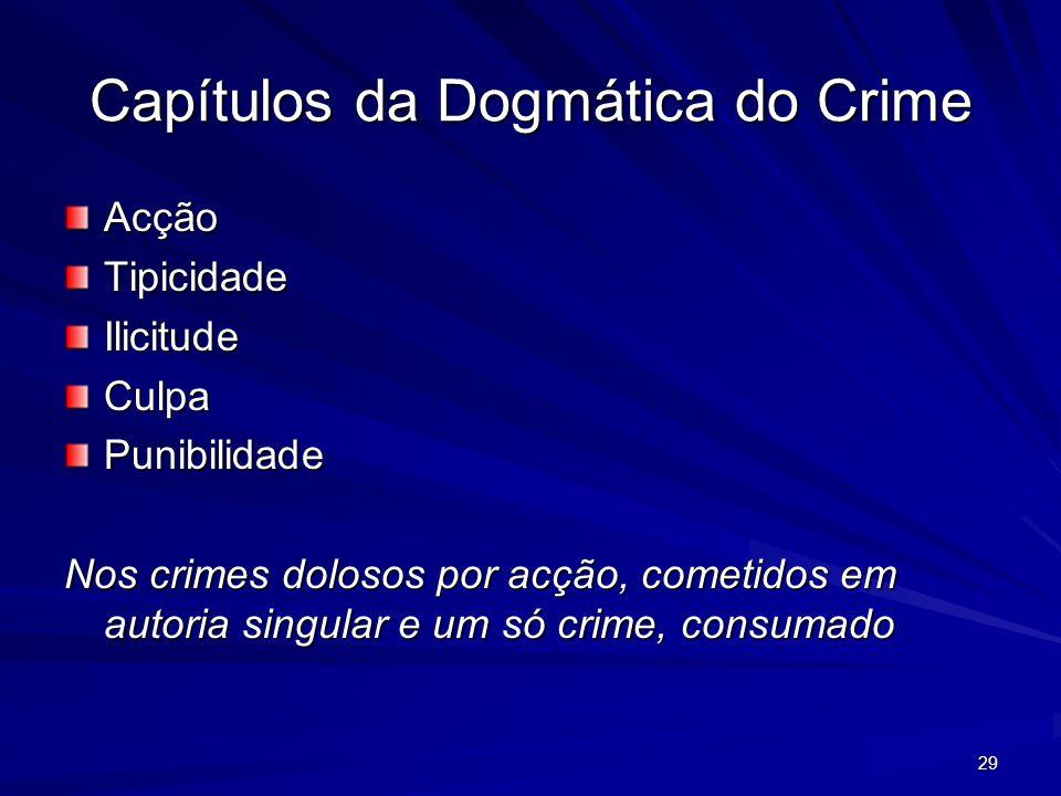 29 Capítulos da Dogmática do Crime AcçãoTipicidadeIlicitudeCulpaPunibilidade Nos crimes dolosos por acção, cometidos em autoria singular e um só crime