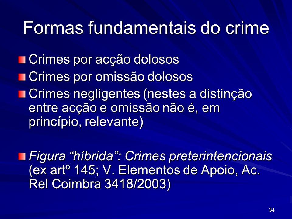 34 Formas fundamentais do crime Crimes por acção dolosos Crimes por omissão dolosos Crimes negligentes (nestes a distinção entre acção e omissão não é