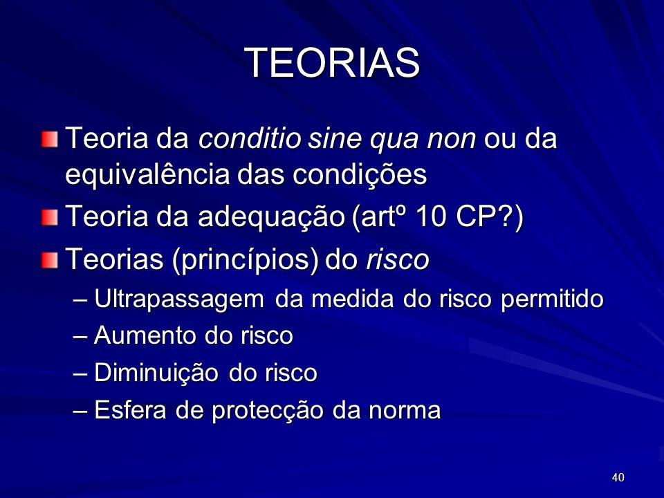 40 TEORIAS Teoria da conditio sine qua non ou da equivalência das condições Teoria da adequação (artº 10 CP?) Teorias (princípios) do risco –Ultrapass
