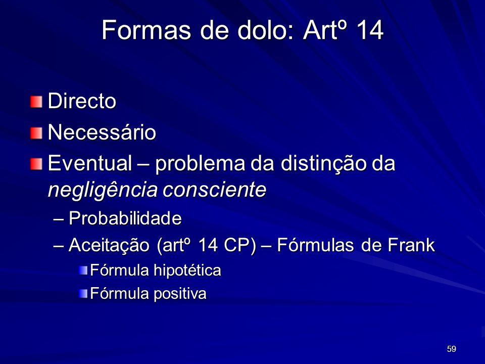 59 Formas de dolo: Artº 14 DirectoNecessário Eventual – problema da distinção da negligência consciente –Probabilidade –Aceitação (artº 14 CP) – Fórmu