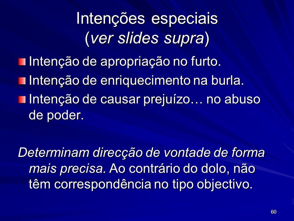 60 Intenções especiais (ver slides supra) Intenção de apropriação no furto. Intenção de enriquecimento na burla. Intenção de causar prejuízo… no abuso