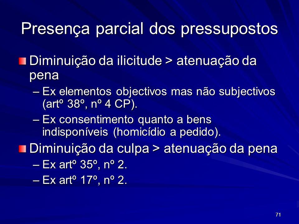 71 Presença parcial dos pressupostos Diminuição da ilicitude > atenuação da pena –Ex elementos objectivos mas não subjectivos (artº 38º, nº 4 CP). –Ex