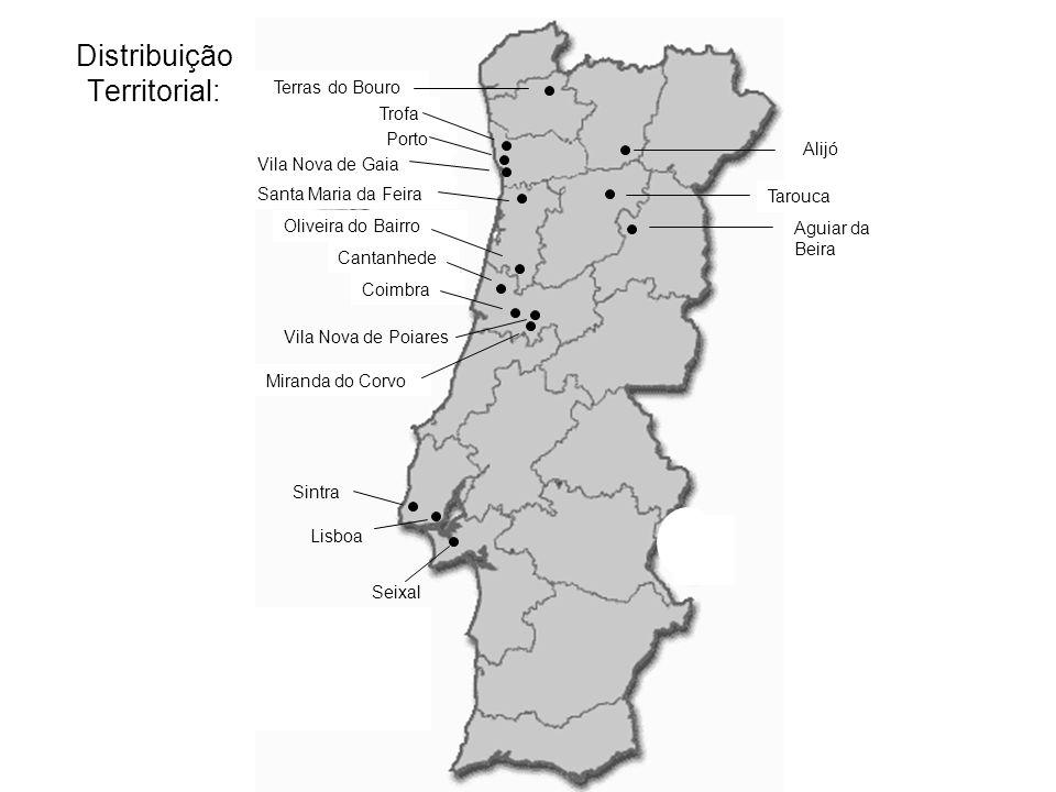 Distribuição Territorial: Sintra Seixal Lisboa Miranda do Corvo Cantanhede Vila Nova de Poiares Coimbra Porto Trofa Vila Nova de Gaia Terras do Bouro
