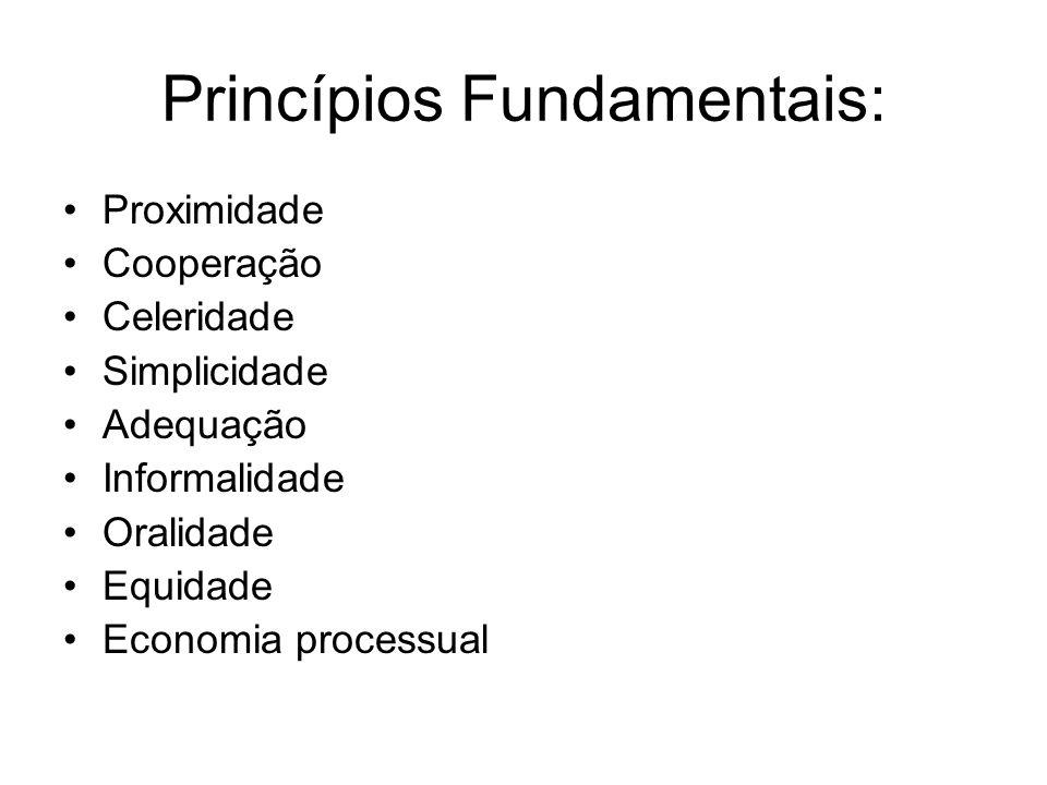 Princípios Fundamentais: Proximidade Cooperação Celeridade Simplicidade Adequação Informalidade Oralidade Equidade Economia processual