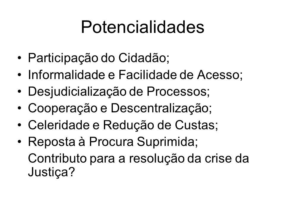 Potencialidades Participação do Cidadão; Informalidade e Facilidade de Acesso; Desjudicialização de Processos; Cooperação e Descentralização; Celerida
