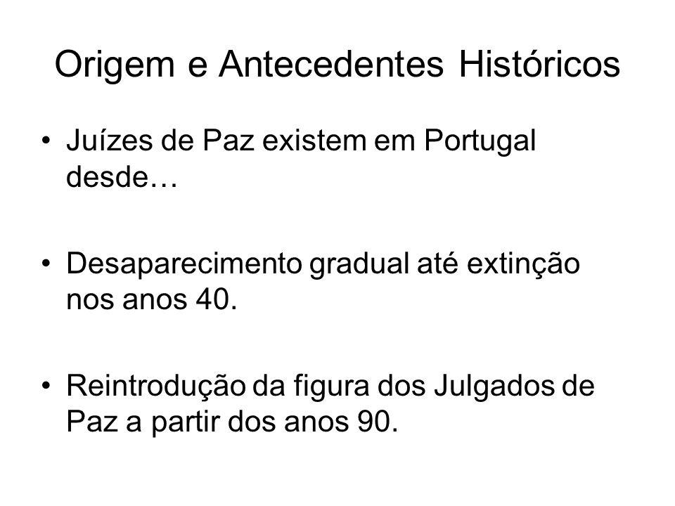Origem e Antecedentes Históricos Juízes de Paz existem em Portugal desde… Desaparecimento gradual até extinção nos anos 40. Reintrodução da figura dos