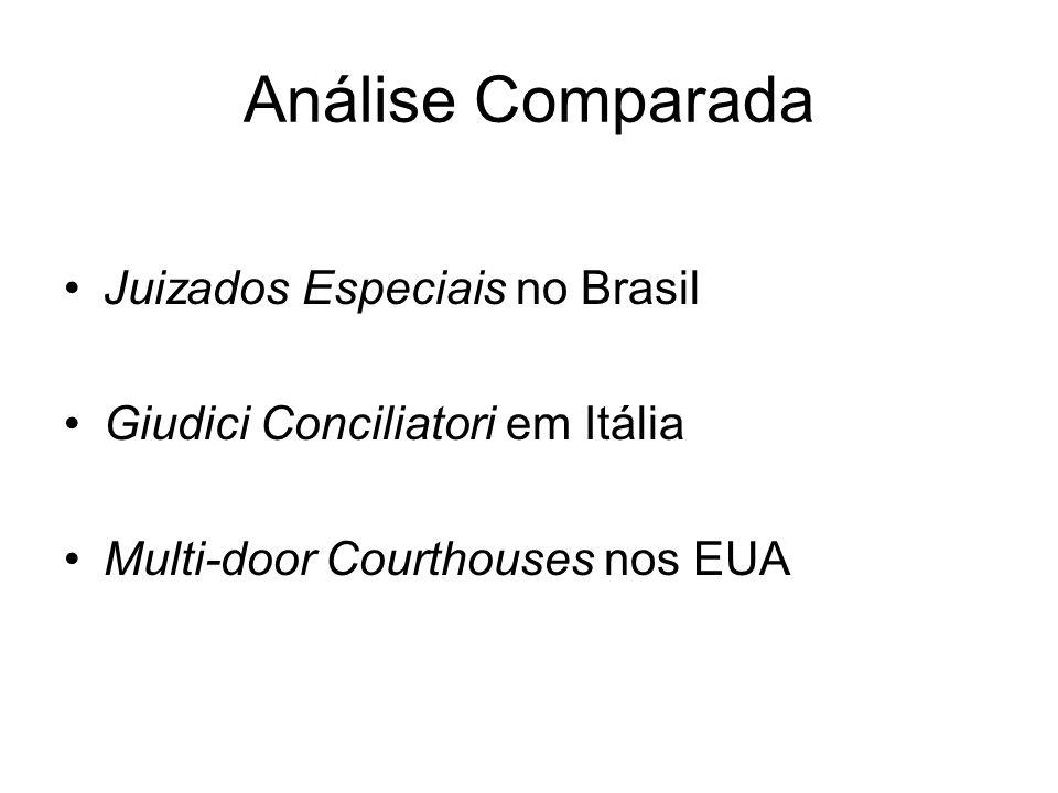 Análise Comparada Juizados Especiais no Brasil Giudici Conciliatori em Itália Multi-door Courthouses nos EUA