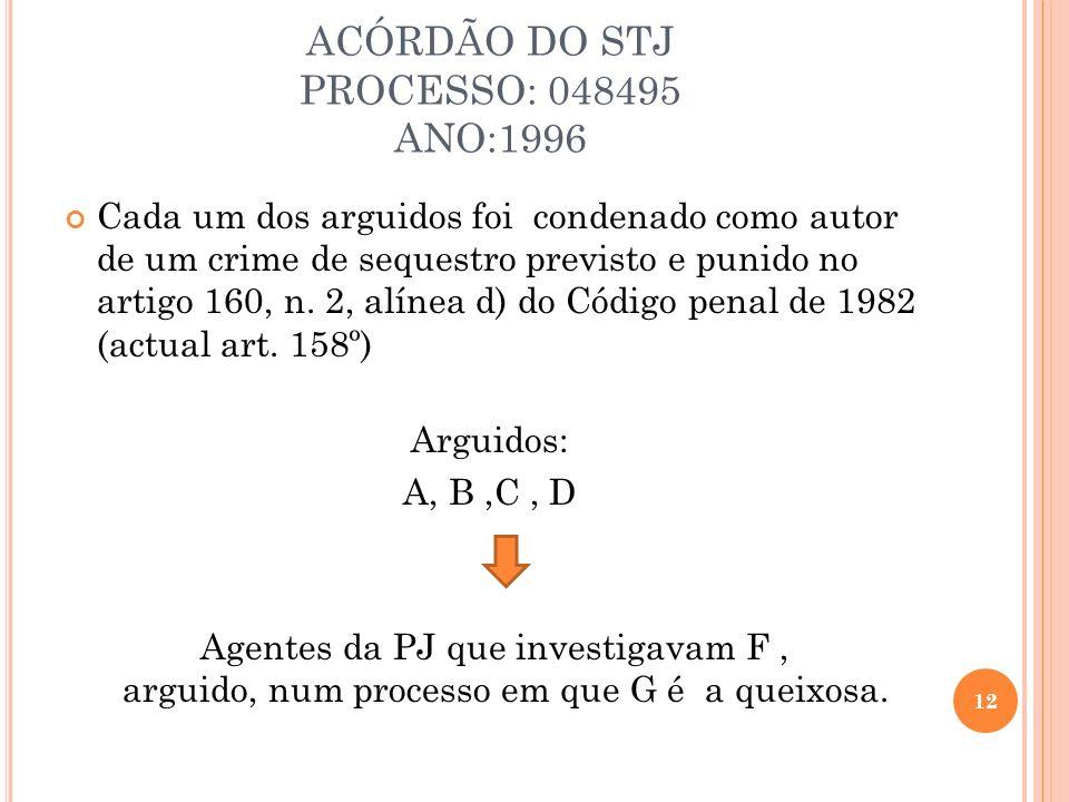 ACÓRDÃO DO STJ PROCESSO: 048495 ANO:1996 Cada um dos arguidos foi condenado como autor de um crime de sequestro previsto e punido no artigo 160, n. 2,