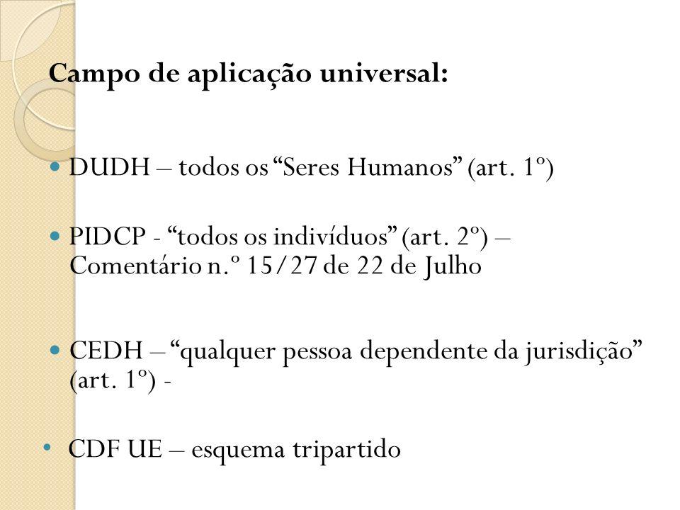 Campo de aplicação universal: DUDH – todos os Seres Humanos (art. 1º) PIDCP - todos os indivíduos (art. 2º) – Comentário n.º 15/27 de 22 de Julho CEDH