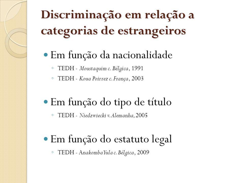 Discriminação em relação a categorias de estrangeiros Em função da nacionalidade TEDH - Moustaquim c. Bélgica, 1991 TEDH - Koua Poirrez c. França, 200
