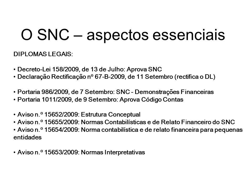 O SNC – aspectos essenciais DIPLOMAS LEGAIS: Decreto-Lei 158/2009, de 13 de Julho: Aprova SNC Declaração Rectificação nº 67-B-2009, de 11 Setembro (rectifica o DL) Portaria 986/2009, de 7 Setembro: SNC - Demonstrações Financeiras Portaria 1011/2009, de 9 Setembro: Aprova Código Contas Aviso n.º 15652/2009: Estrutura Conceptual Aviso n.º 15655/2009: Normas Contabilísticas e de Relato Financeiro do SNC Aviso n.º 15654/2009: Norma contabilística e de relato financeira para pequenas entidades Aviso n.º 15653/2009: Normas Interpretativas