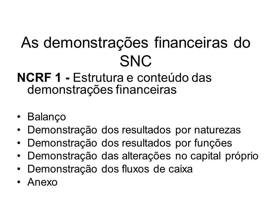 As demonstrações financeiras do SNC NCRF 1 - Estrutura e conteúdo das demonstrações financeiras Balanço Demonstração dos resultados por naturezas Demonstração dos resultados por funções Demonstração das alterações no capital próprio Demonstração dos fluxos de caixa Anexo