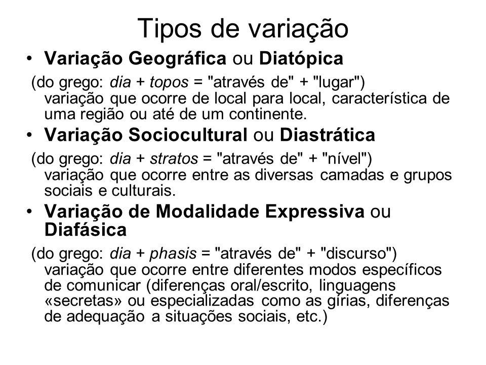 Tipos de variação Variação Geográfica ou Diatópica (do grego: dia + topos =
