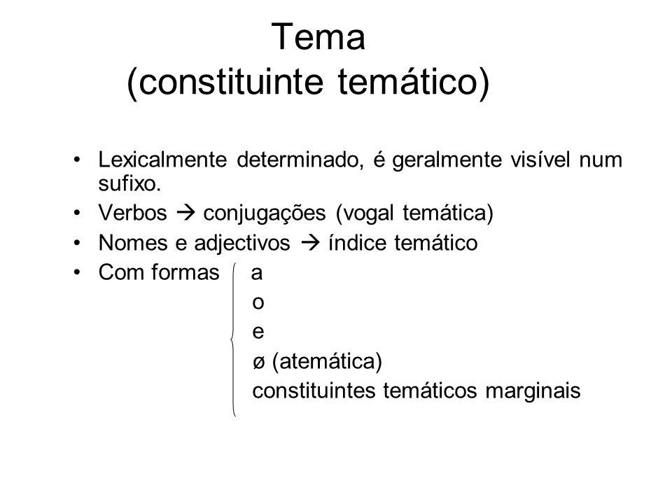 Tema (constituinte temático) Lexicalmente determinado, é geralmente visível num sufixo. Verbos conjugações (vogal temática) Nomes e adjectivos índice