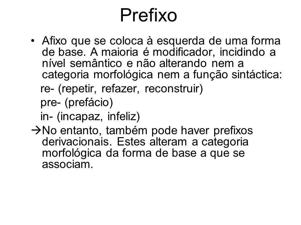 Prefixo Afixo que se coloca à esquerda de uma forma de base. A maioria é modificador, incidindo a nível semântico e não alterando nem a categoria morf