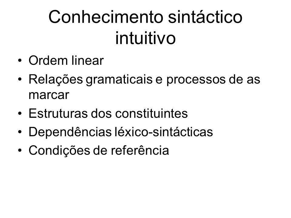 Conhecimento sintáctico intuitivo Ordem linear Relações gramaticais e processos de as marcar Estruturas dos constituintes Dependências léxico-sintácti