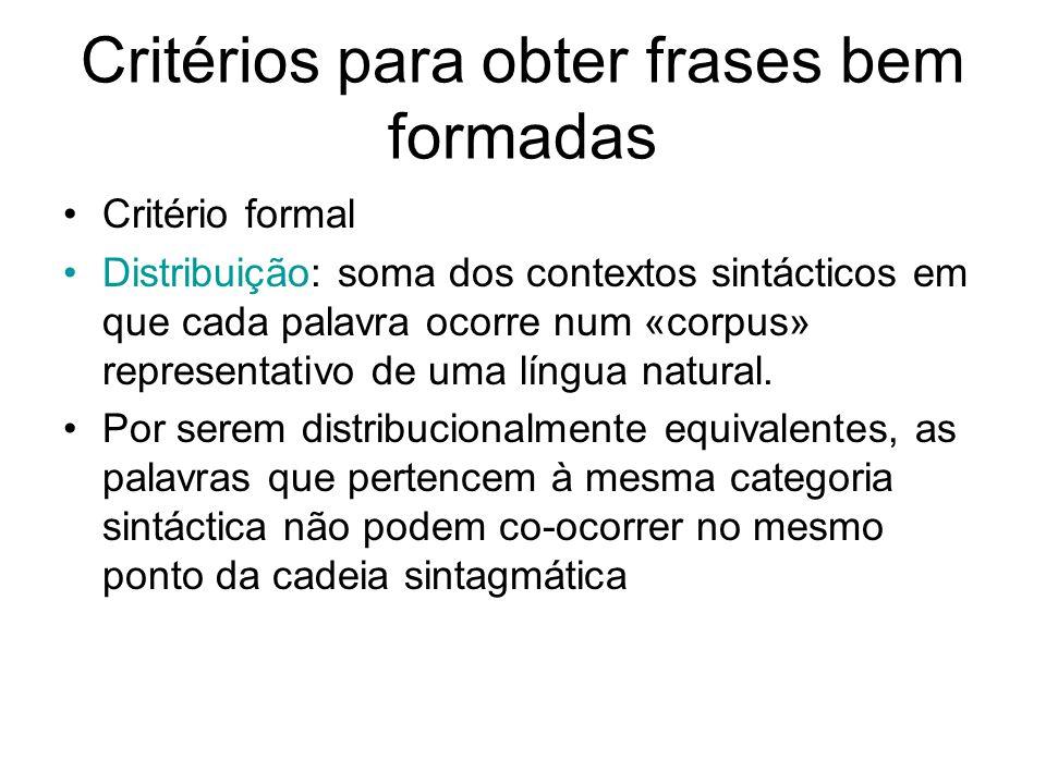 Critérios para obter frases bem formadas Critério formal Distribuição: soma dos contextos sintácticos em que cada palavra ocorre num «corpus» represen
