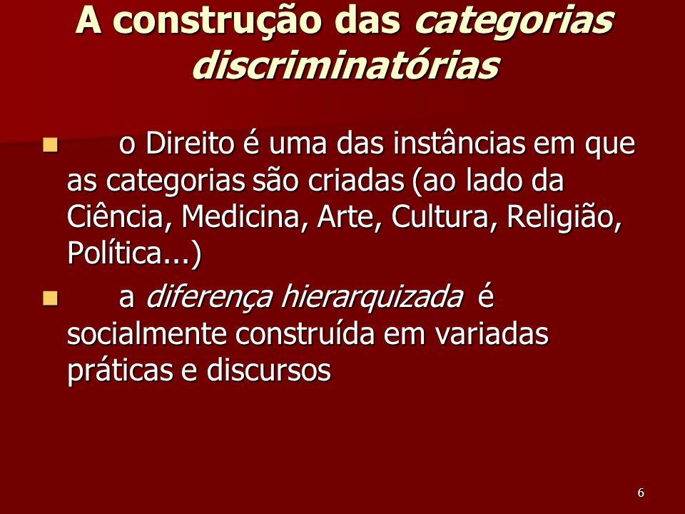 6 A construção das categorias discriminatórias o Direito é uma das instâncias em que as categorias são criadas (ao lado da Ciência, Medicina, Arte, Cu