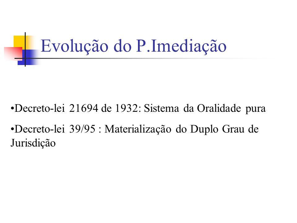 Evolução do P.Imediação Decreto-lei 21694 de 1932: Sistema da Oralidade pura Decreto-lei 39/95 : Materialização do Duplo Grau de Jurisdição
