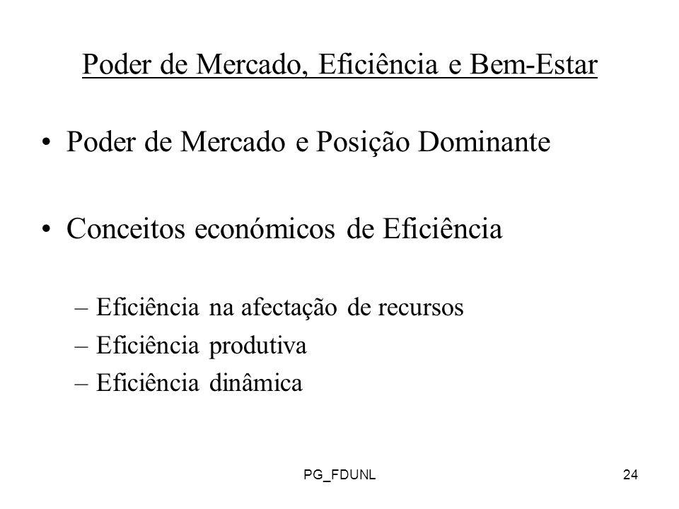 PG_FDUNL24 Poder de Mercado, Eficiência e Bem-Estar Poder de Mercado e Posição Dominante Conceitos económicos de Eficiência –Eficiência na afectação de recursos –Eficiência produtiva –Eficiência dinâmica