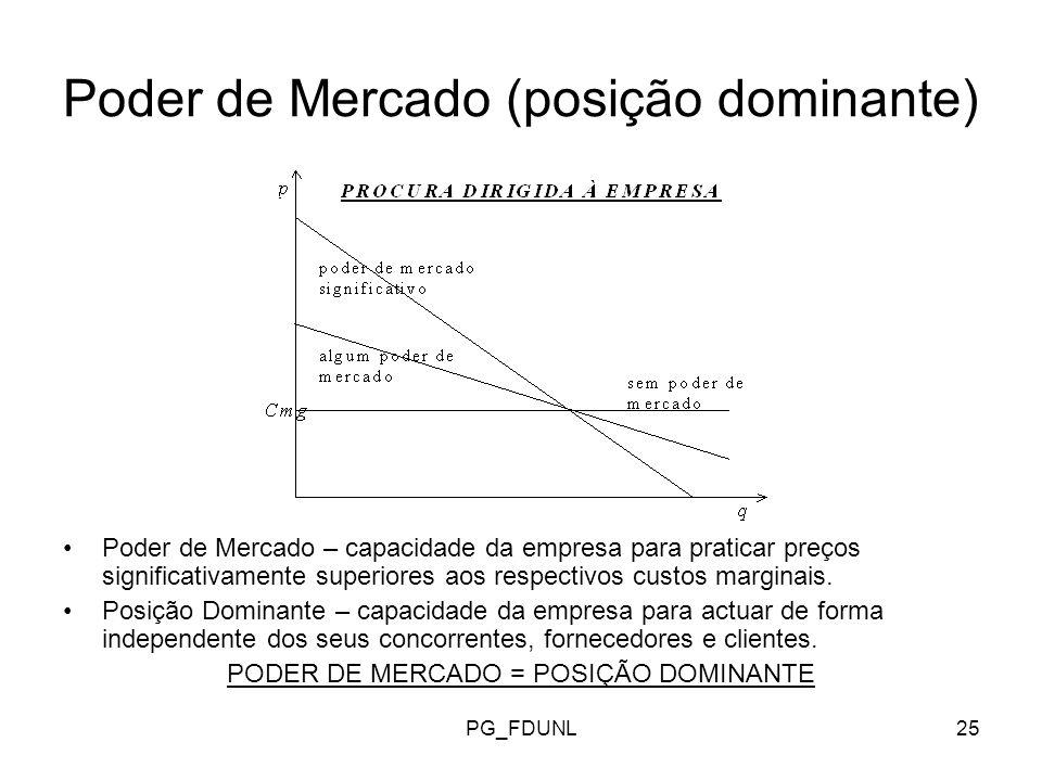 PG_FDUNL25 Poder de Mercado (posição dominante) Poder de Mercado – capacidade da empresa para praticar preços significativamente superiores aos respectivos custos marginais.