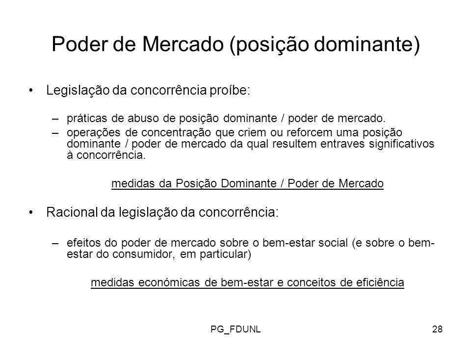 PG_FDUNL28 Poder de Mercado (posição dominante) Legislação da concorrência proíbe: –práticas de abuso de posição dominante / poder de mercado.