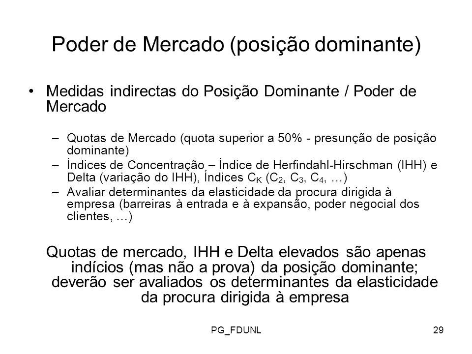 PG_FDUNL29 Poder de Mercado (posição dominante) Medidas indirectas do Posição Dominante / Poder de Mercado –Quotas de Mercado (quota superior a 50% - presunção de posição dominante) –Índices de Concentração – Índice de Herfindahl-Hirschman (IHH) e Delta (variação do IHH), Índices C K (C 2, C 3, C 4, …) –Avaliar determinantes da elasticidade da procura dirigida à empresa (barreiras à entrada e à expansão, poder negocial dos clientes, …) Quotas de mercado, IHH e Delta elevados são apenas indícios (mas não a prova) da posição dominante; deverão ser avaliados os determinantes da elasticidade da procura dirigida à empresa