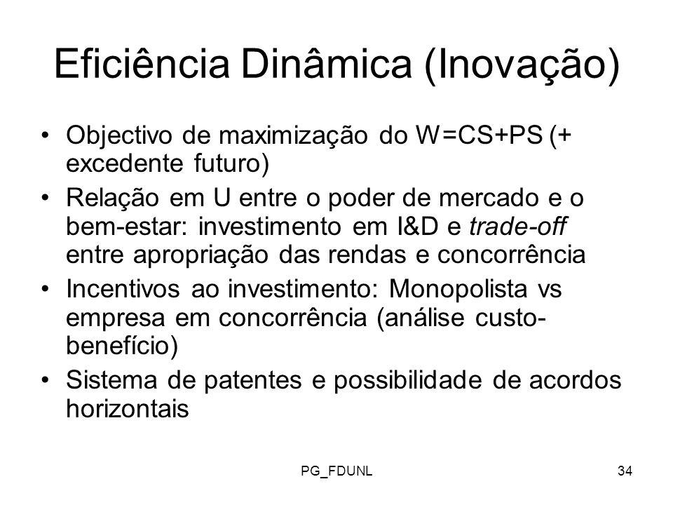 PG_FDUNL34 Eficiência Dinâmica (Inovação) Objectivo de maximização do W=CS+PS (+ excedente futuro) Relação em U entre o poder de mercado e o bem-estar: investimento em I&D e trade-off entre apropriação das rendas e concorrência Incentivos ao investimento: Monopolista vs empresa em concorrência (análise custo- benefício) Sistema de patentes e possibilidade de acordos horizontais