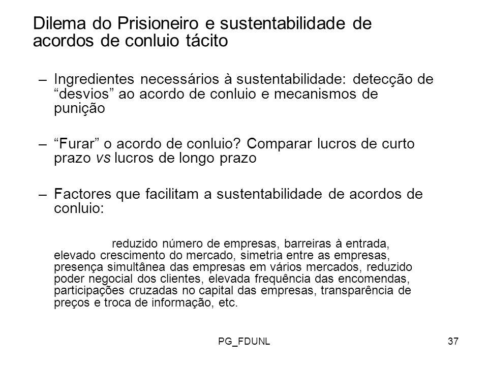 PG_FDUNL37 Dilema do Prisioneiro e sustentabilidade de acordos de conluio tácito –Ingredientes necessários à sustentabilidade: detecção de desvios ao acordo de conluio e mecanismos de punição –Furar o acordo de conluio.