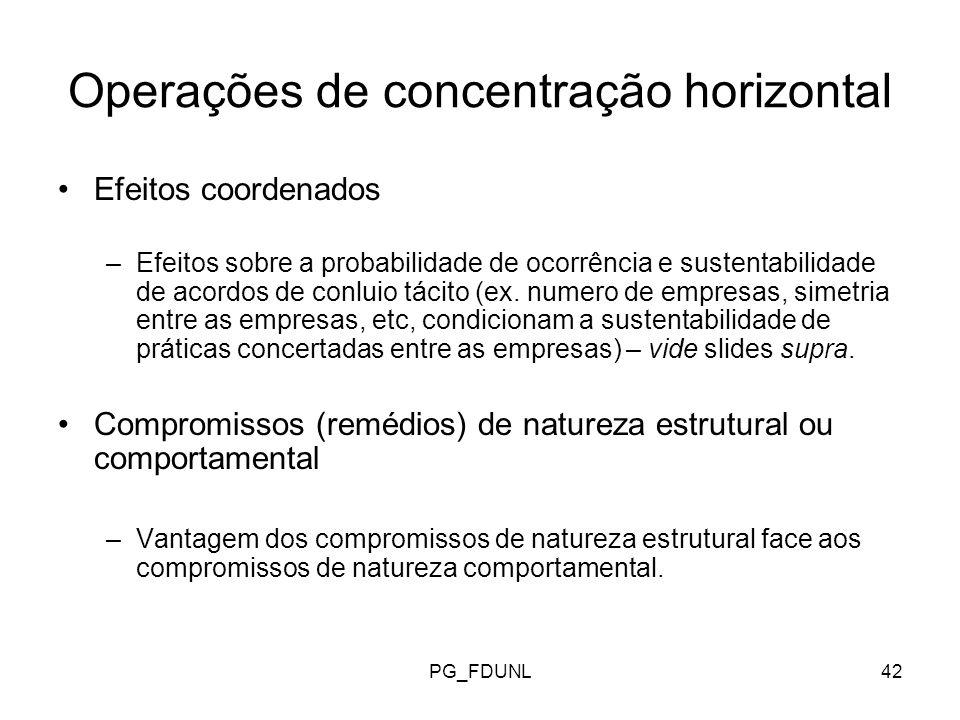 PG_FDUNL42 Operações de concentração horizontal Efeitos coordenados –Efeitos sobre a probabilidade de ocorrência e sustentabilidade de acordos de conluio tácito (ex.