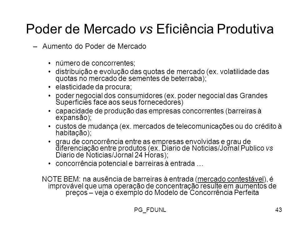 PG_FDUNL43 Poder de Mercado vs Eficiência Produtiva –Aumento do Poder de Mercado número de concorrentes; distribuição e evolução das quotas de mercado (ex.