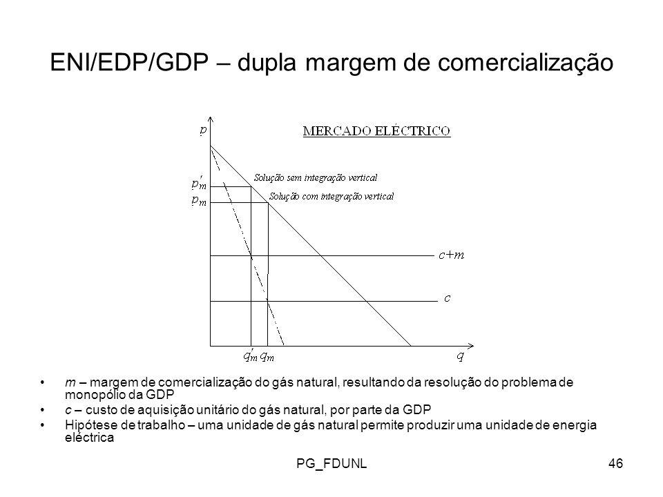 PG_FDUNL46 ENI/EDP/GDP – dupla margem de comercialização m – margem de comercialização do gás natural, resultando da resolução do problema de monopólio da GDP c – custo de aquisição unitário do gás natural, por parte da GDP Hipótese de trabalho – uma unidade de gás natural permite produzir uma unidade de energia eléctrica