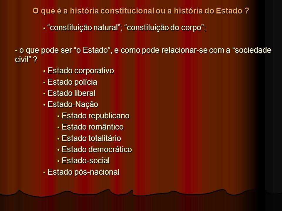 O que é a história constitucional ou a história do Estado ? constituição natural; constituição do corpo; constituição natural; constituição do corpo;