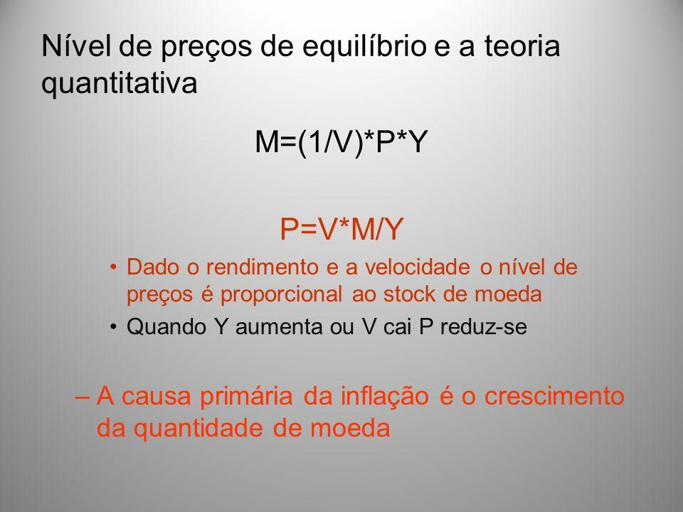 Nível de preços de equilíbrio e a teoria quantitativa M=(1/V)*P*Y P=V*M/Y Dado o rendimento e a velocidade o nível de preços é proporcional ao stock d