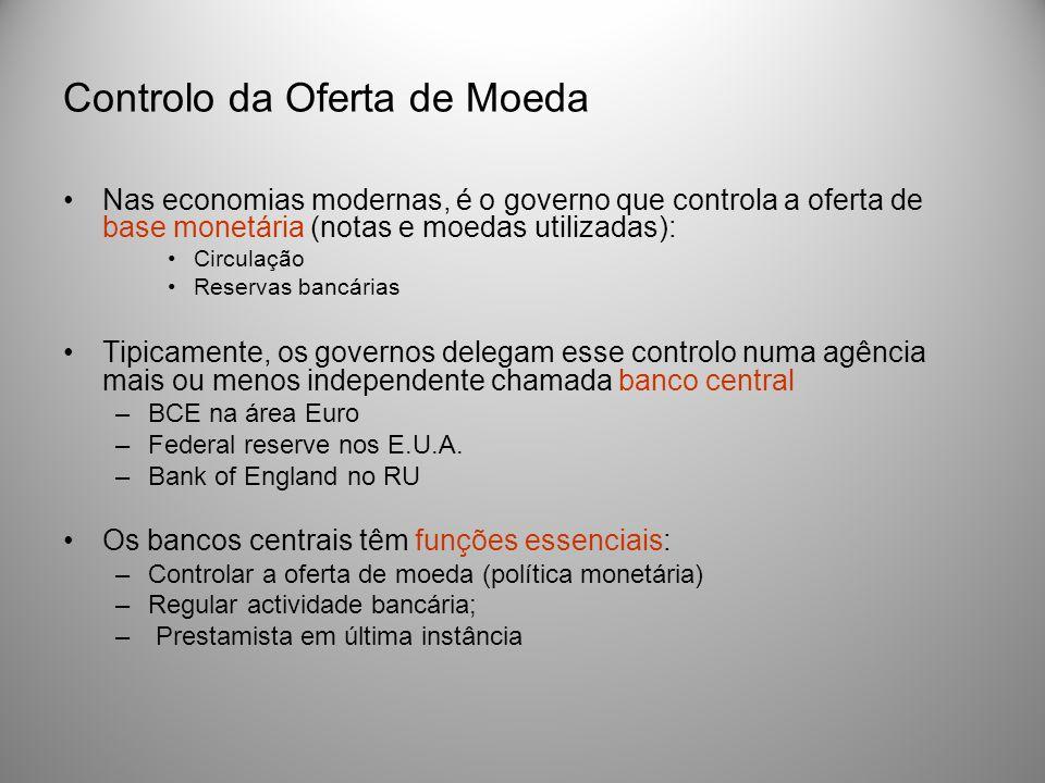 Controlo da Oferta de Moeda Nas economias modernas, é o governo que controla a oferta de base monetária (notas e moedas utilizadas): Circulação Reserv