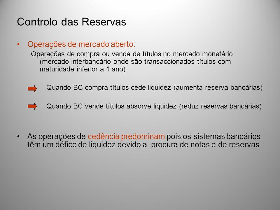 Controlo das Reservas Operações de mercado aberto: Operações de compra ou venda de títulos no mercado monetário (mercado interbancário onde são transa