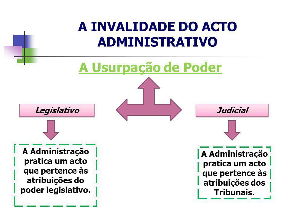 A Usurpação de Poder Legislativo Judicial A Administração pratica um acto que pertence às atribuições do poder legislativo. A Administração pratica um
