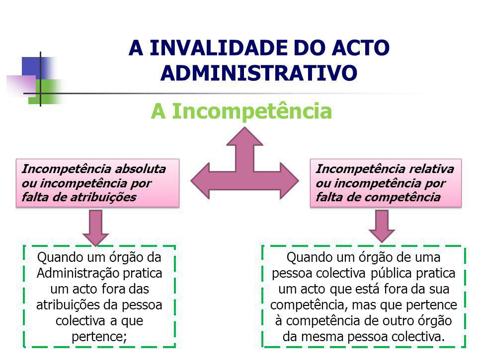 A Incompetência A INVALIDADE DO ACTO ADMINISTRATIVO Incompetência absoluta ou incompetência por falta de atribuições Incompetência relativa ou incompe