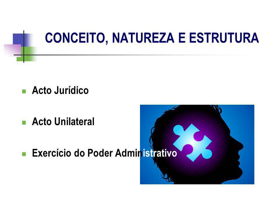 Acto Jurídico Acto Unilateral Exercício do Poder Administrativo CONCEITO, NATUREZA E ESTRUTURA