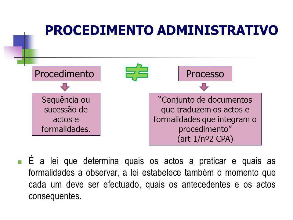 PROCEDIMENTO ADMINISTRATIVO É a lei que determina quais os actos a praticar e quais as formalidades a observar, a lei estabelece também o momento que