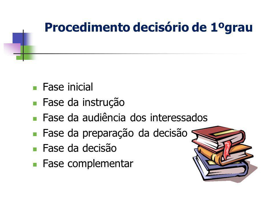 Fase inicial Fase da instrução Fase da audiência dos interessados Fase da preparação da decisão Fase da decisão Fase complementar Procedimento decisór