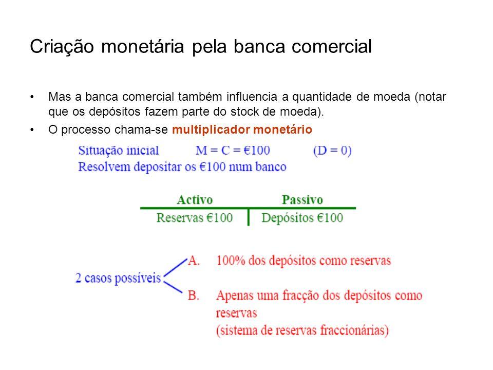 Criação monetária pela banca comercial Mas a banca comercial também influencia a quantidade de moeda (notar que os depósitos fazem parte do stock de m