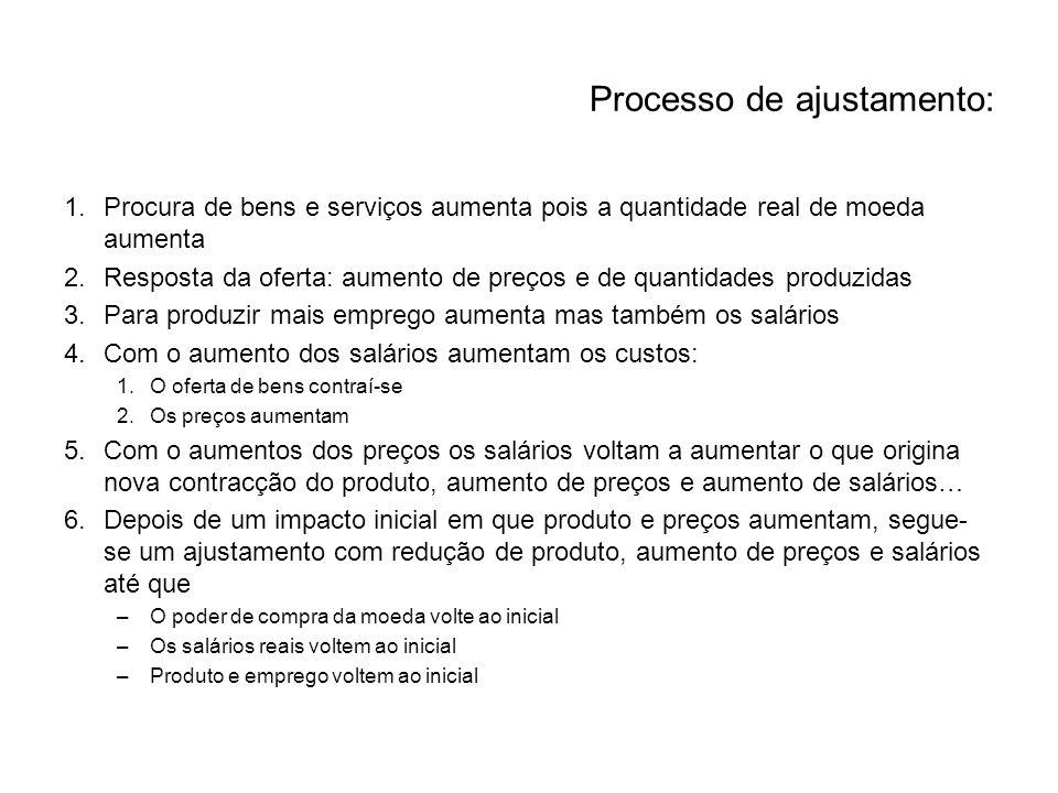 Processo de ajustamento: 1.Procura de bens e serviços aumenta pois a quantidade real de moeda aumenta 2.Resposta da oferta: aumento de preços e de qua