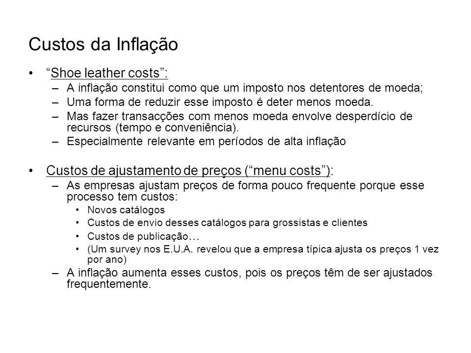 Custos da Inflação Shoe leather costs: –A inflação constitui como que um imposto nos detentores de moeda; –Uma forma de reduzir esse imposto é deter m