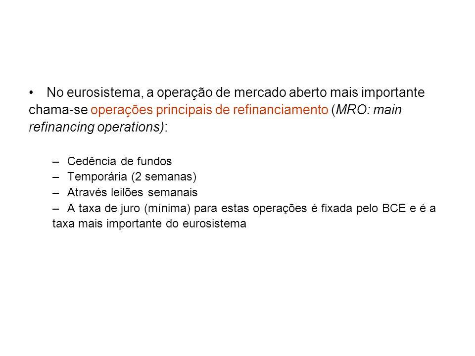 No eurosistema, a operação de mercado aberto mais importante chama-se operações principais de refinanciamento (MRO: main refinancing operations): –Ced